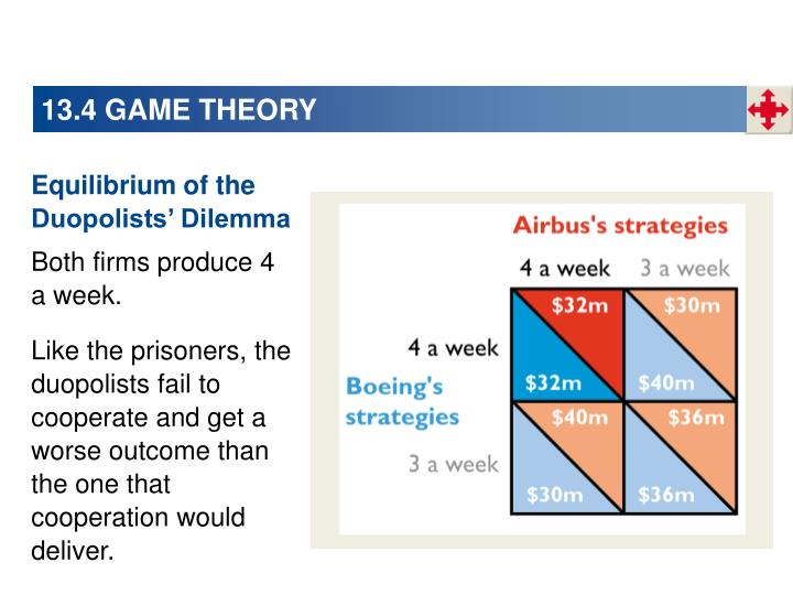 13.4 GAME THEORY