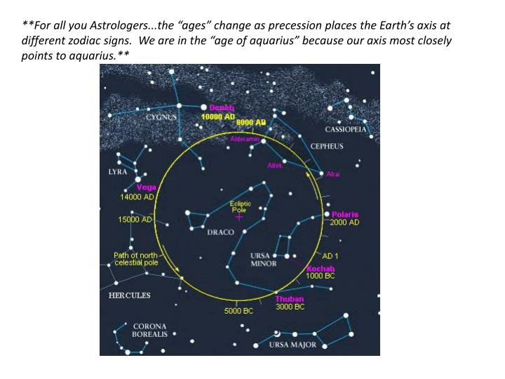 "**For all you Astrologers...the ""ages"" change as precession places the Earth's axis at different zodiac signs.  We are in the ""age of aquarius"" because our axis most closely points to aquarius.**"