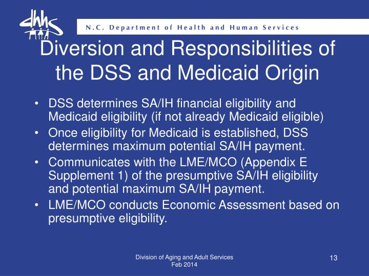 Diversion and Responsibilities of the DSS and Medicaid Origin