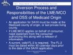 diversion process and responsibilities of the lme mco and dss of medicaid origin1