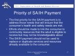 priority of sa ih payment