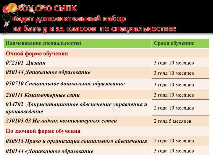 ГАОУ СПО СМПК