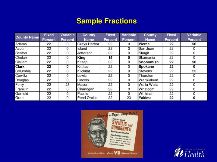 Sample Fractions