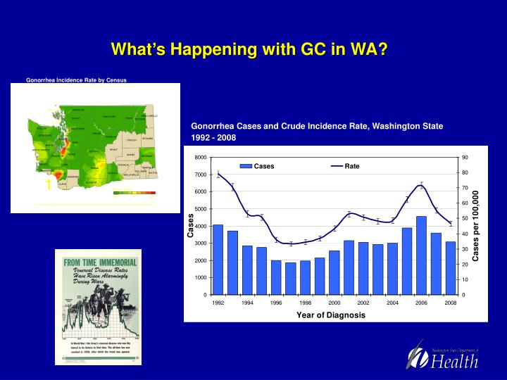 What's Happening with GC in WA?