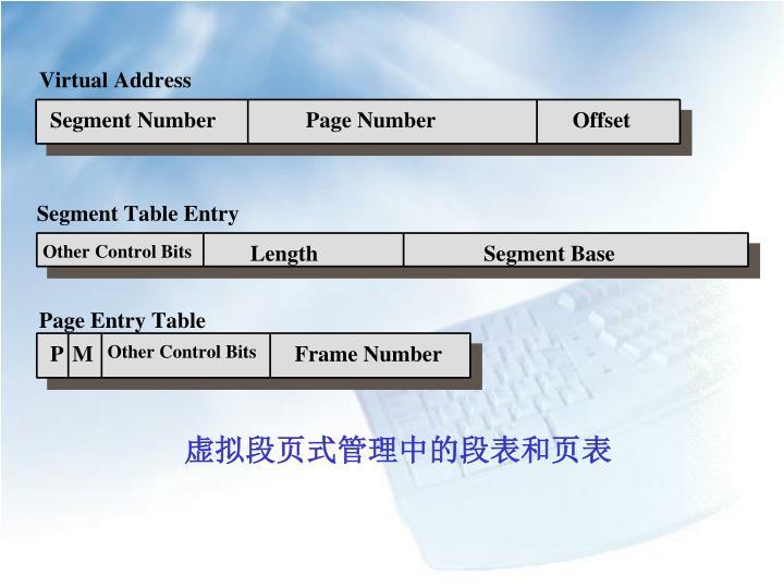 虚拟段页式管理中的段表和页表