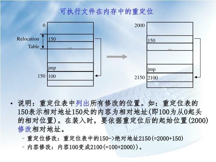 可执行文件在内存中的重定位