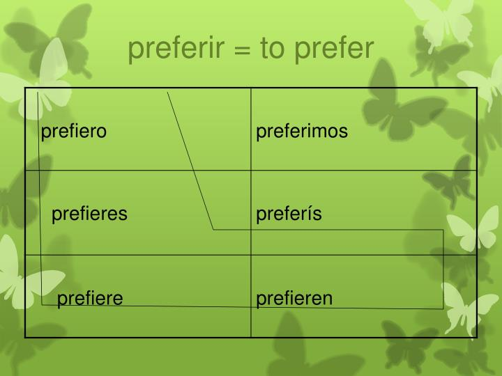 preferir = to prefer