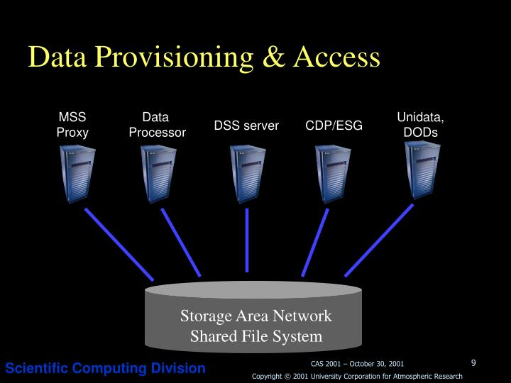 Data Provisioning & Access