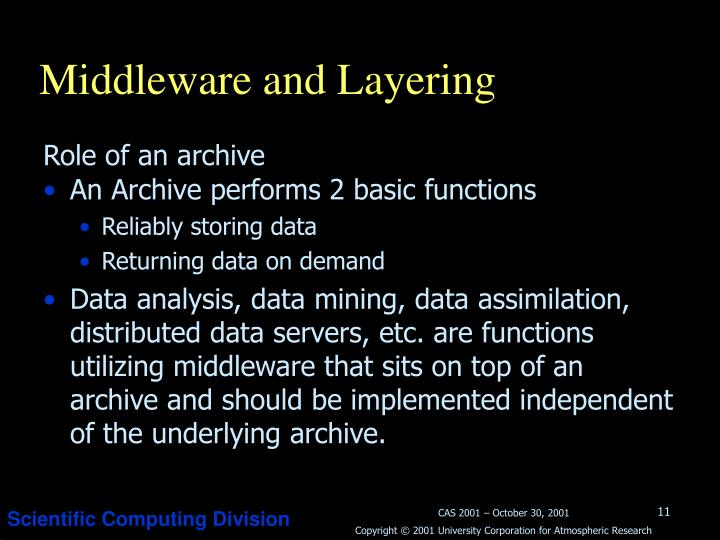 Middleware and Layering
