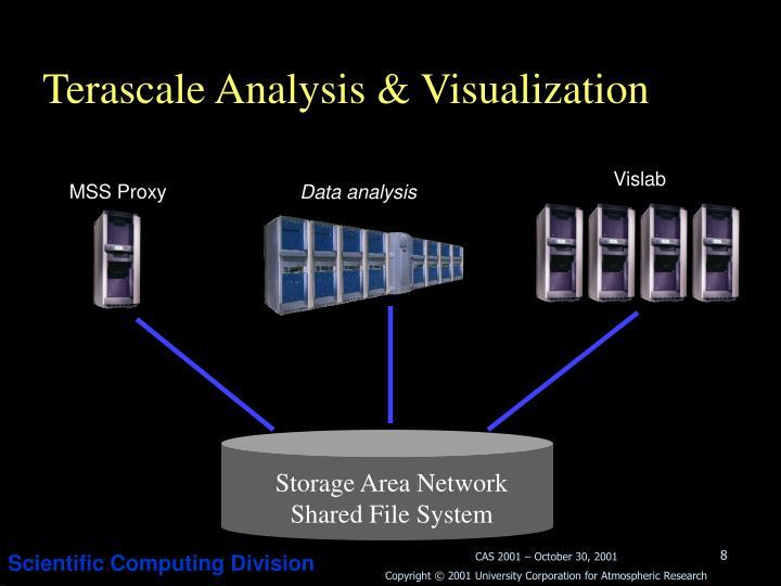 Terascale Analysis & Visualization