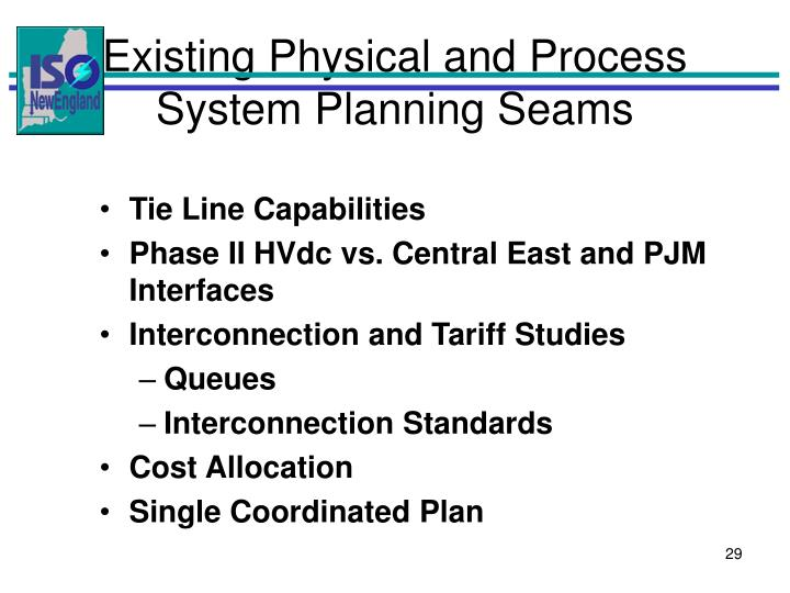 Existing Physical and Process System Planning Seams