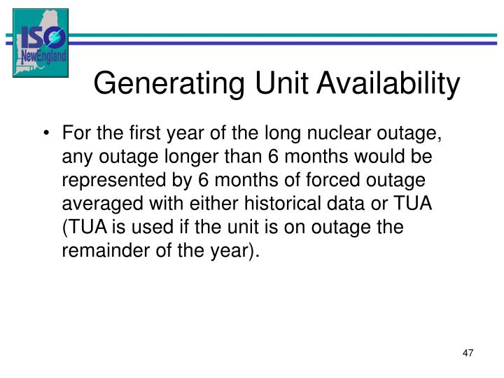 Generating Unit Availability