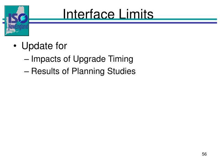 Interface Limits