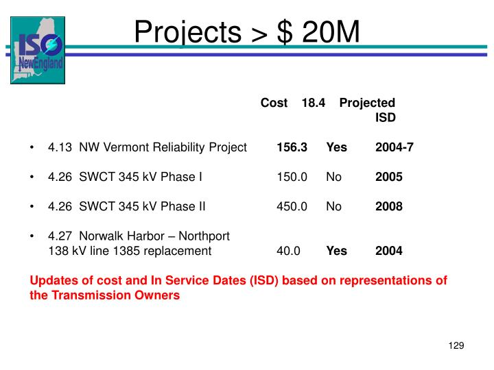 Projects > $ 20M