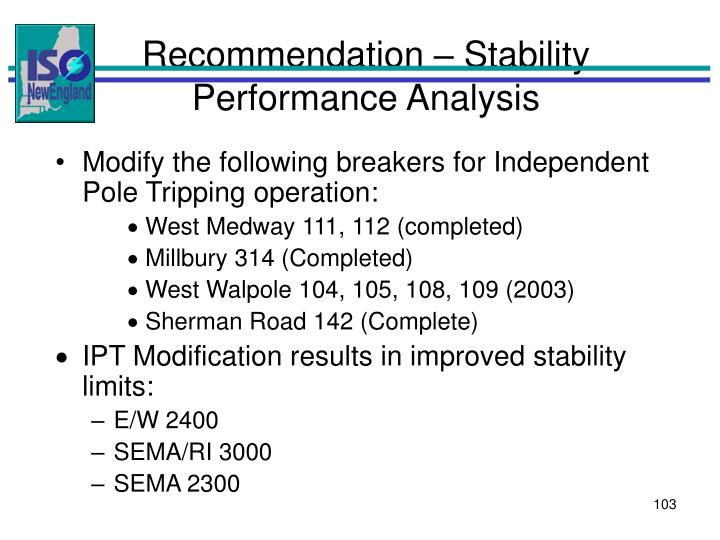 Recommendation – Stability Performance Analysis