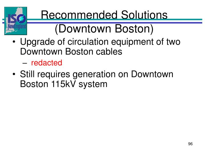 Recommended Solutions (Downtown Boston)