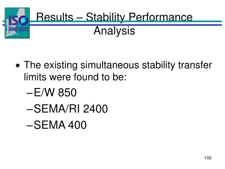 Results – Stability Performance Analysis