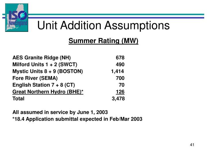 Unit Addition Assumptions