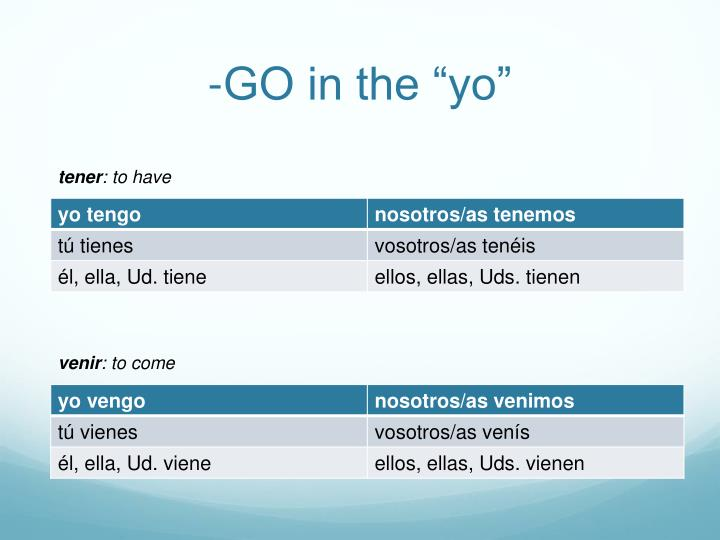 "-GO in the ""yo"""