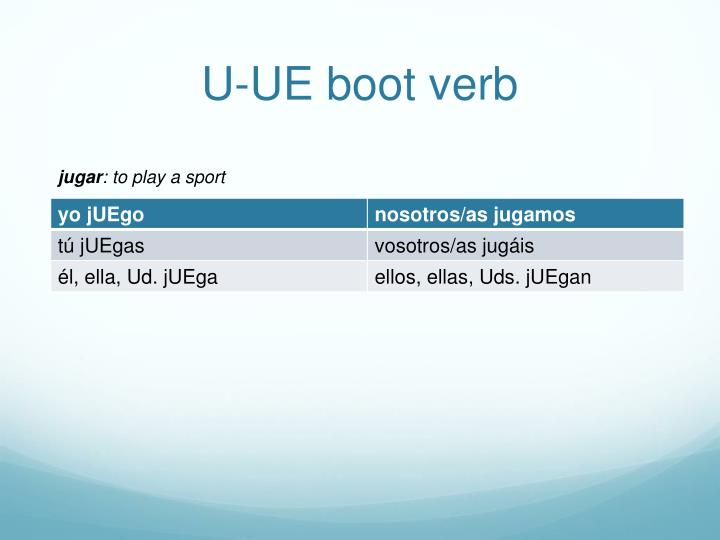 U-UE boot verb