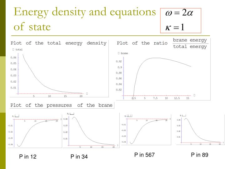 Energy density and equations