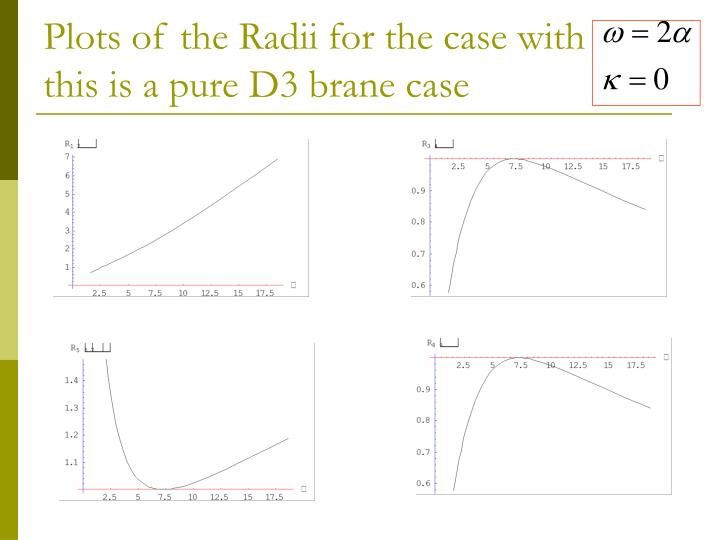 Plots of the Radii for the case with