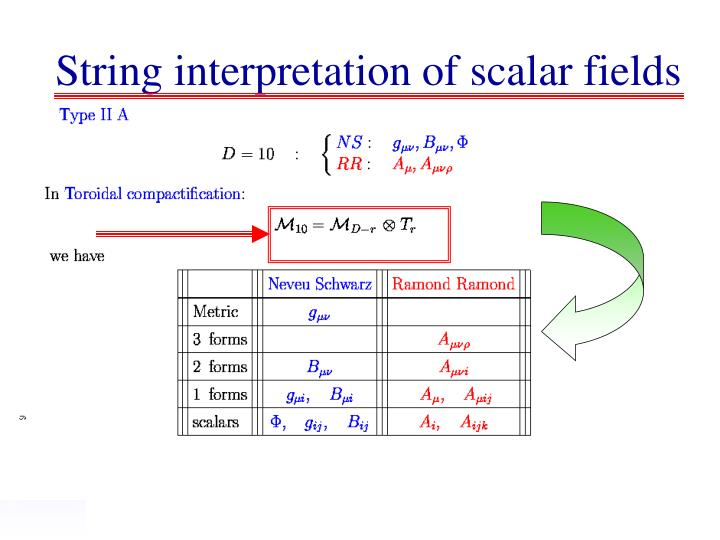 String interpretation of scalar fields
