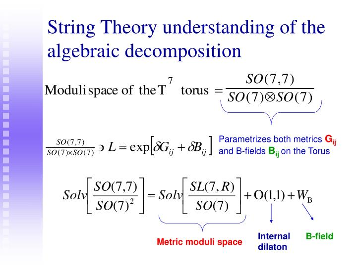String Theory understanding of the algebraic decomposition