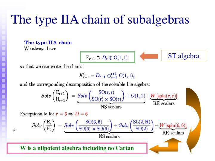 ST algebra