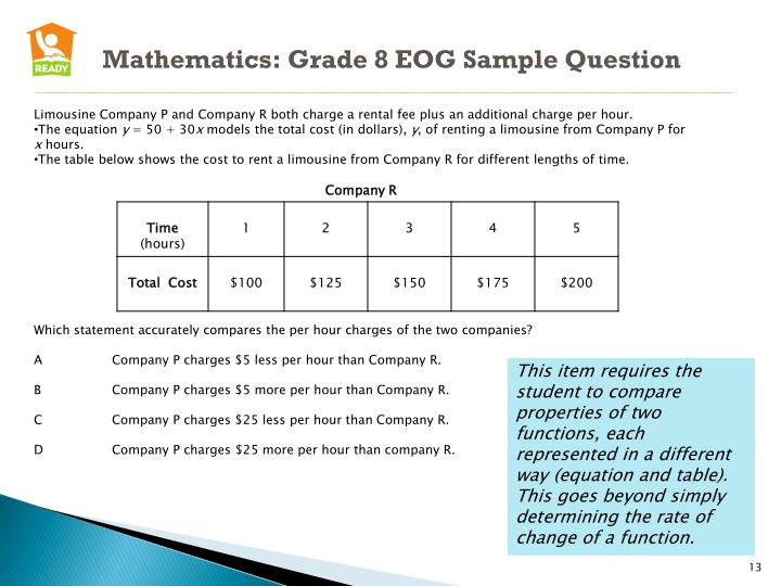 Mathematics: Grade 8 EOG Sample Question
