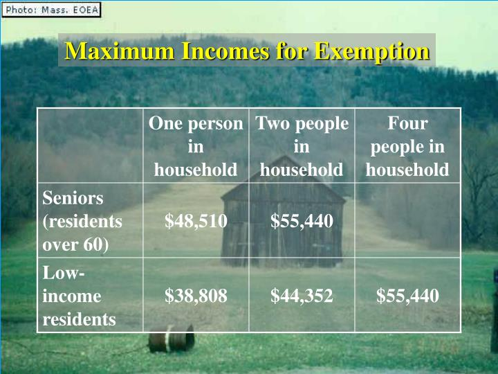 Maximum Incomes for Exemption