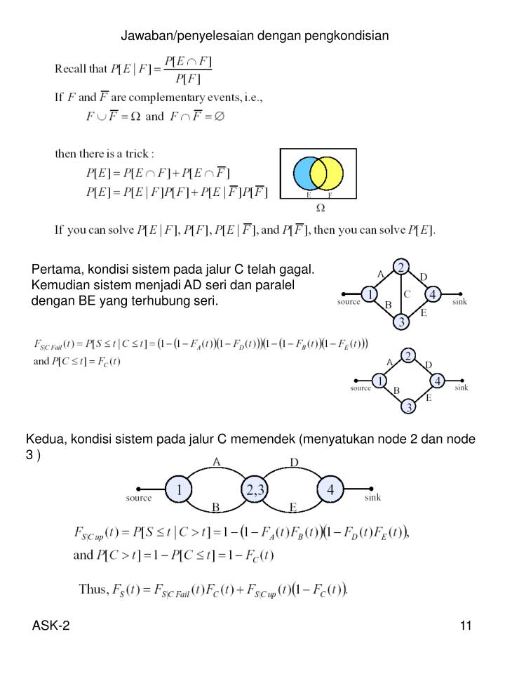 Jawaban/penyelesaian dengan pengkondisian