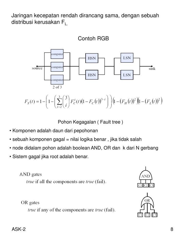 Jaringan kecepatan rendah dirancang sama, dengan sebuah distribusi kerusakan F