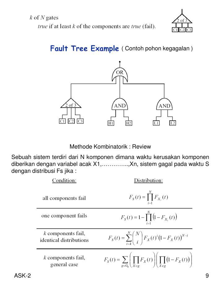( Contoh pohon kegagalan )