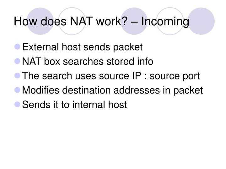How does NAT work? – Incoming