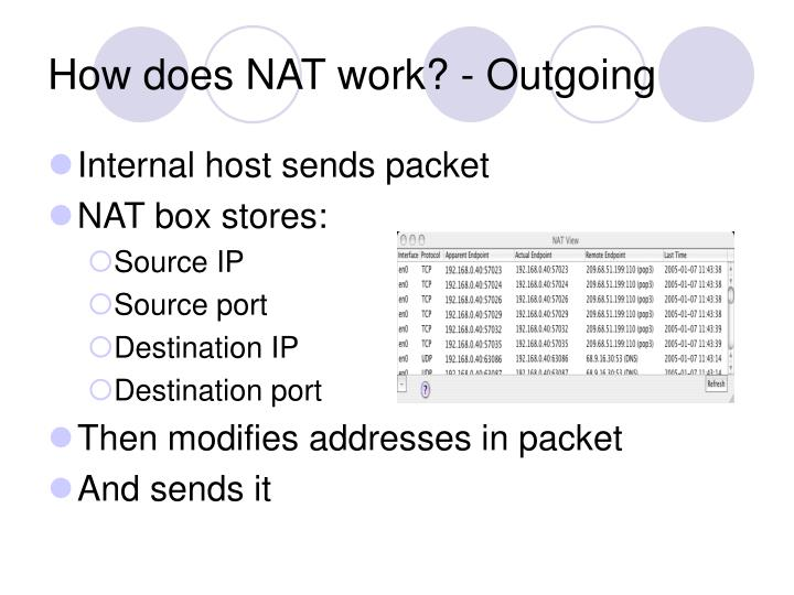 How does NAT work? - Outgoing
