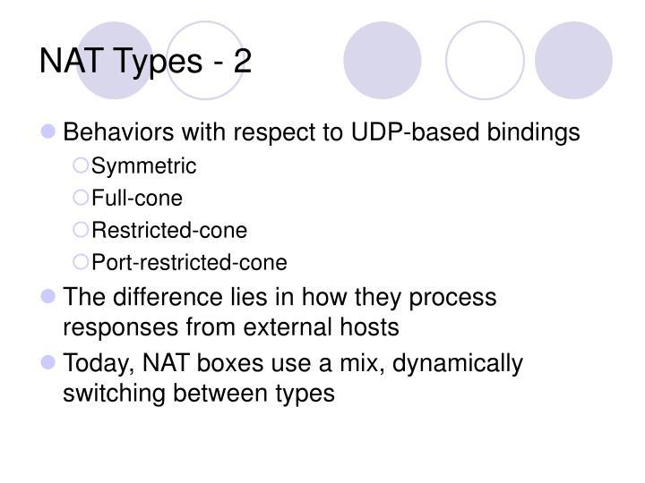 NAT Types - 2