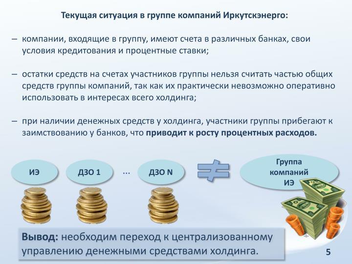 Текущая ситуация в группе компаний Иркутскэнерго: