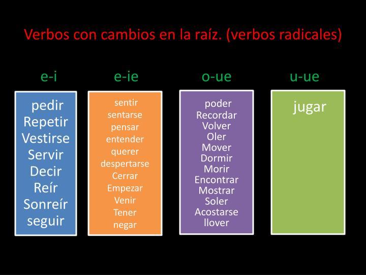 Verbos con cambios en la raíz. (verbos radicales)