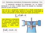 4 4 elementos cinem ticos componente meridional cm