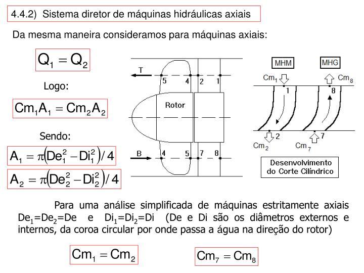 4.4.2)  Sistema diretor de máquinas hidráulicas axiais