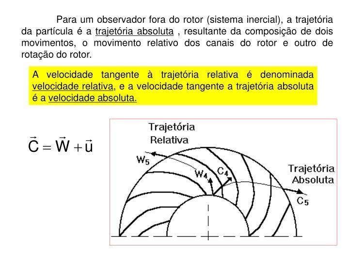 Para um observador fora do rotor (sistema inercial), a trajetória da partícula é a