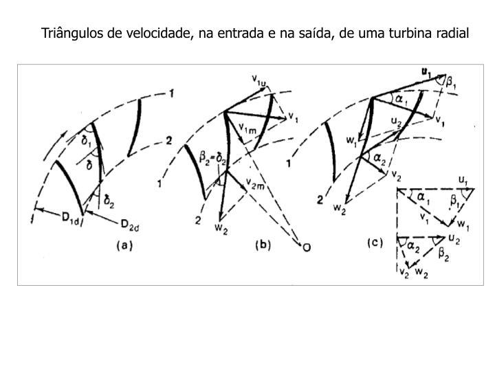 Triângulos de velocidade, na entrada e na sa