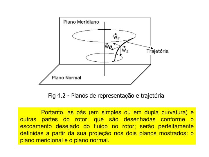 Fig 4.2 - Planos de representa