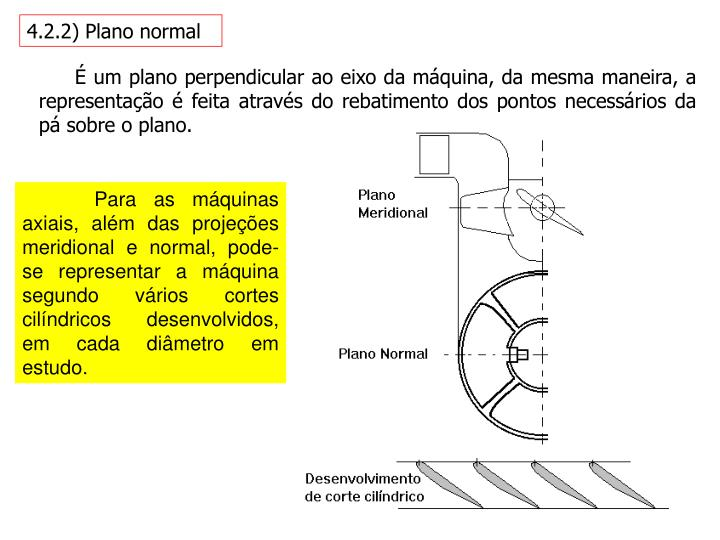 4.2.2) Plano normal