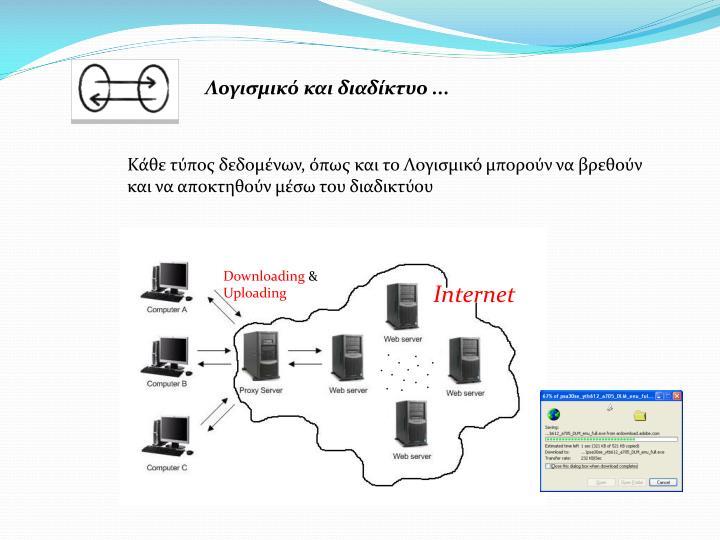 Λογισμικό και διαδίκτυο ...