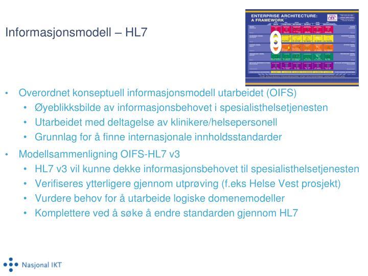 Informasjonsmodell – HL7