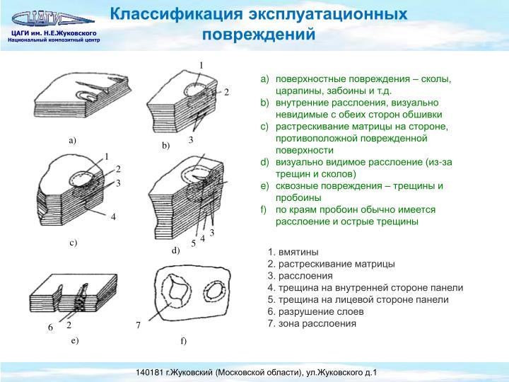 Классификация эксплуатационных повреждений