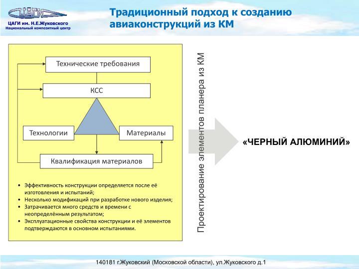 Традиционный подход к созданию авиаконструкций из КМ