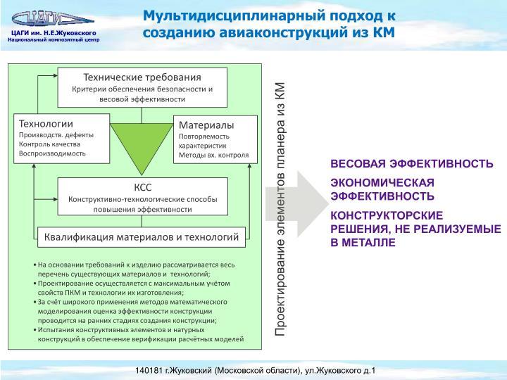 Мультидисциплинарный подход к созданию авиаконструкций из КМ